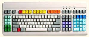 Customized Keyboards